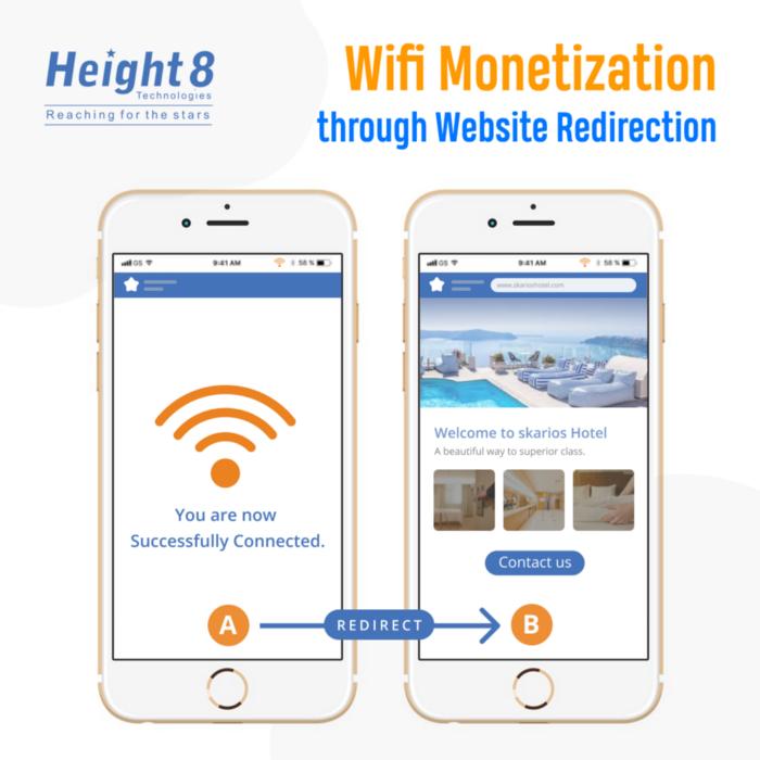 Wifi monetization