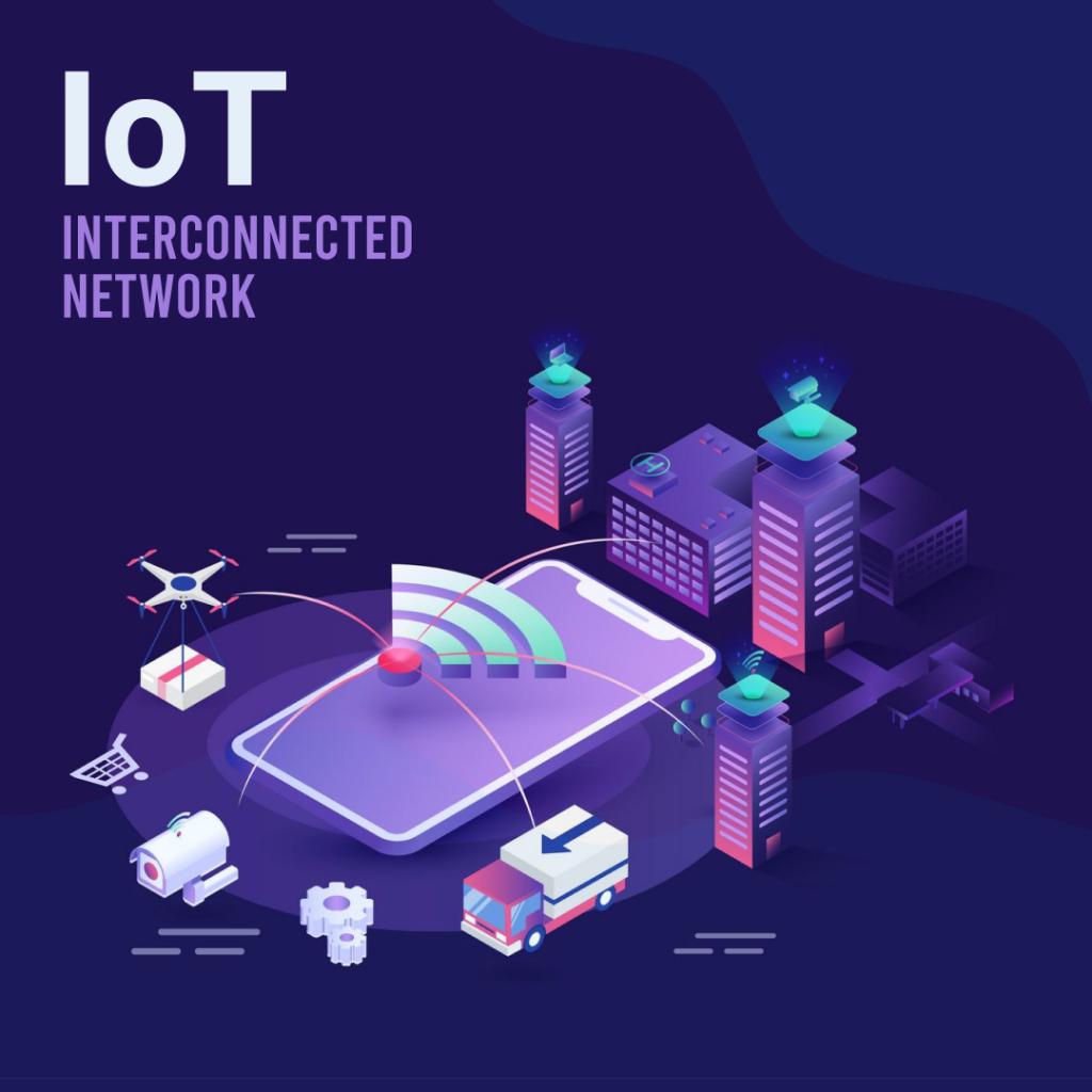 IoT - Interconnected Network