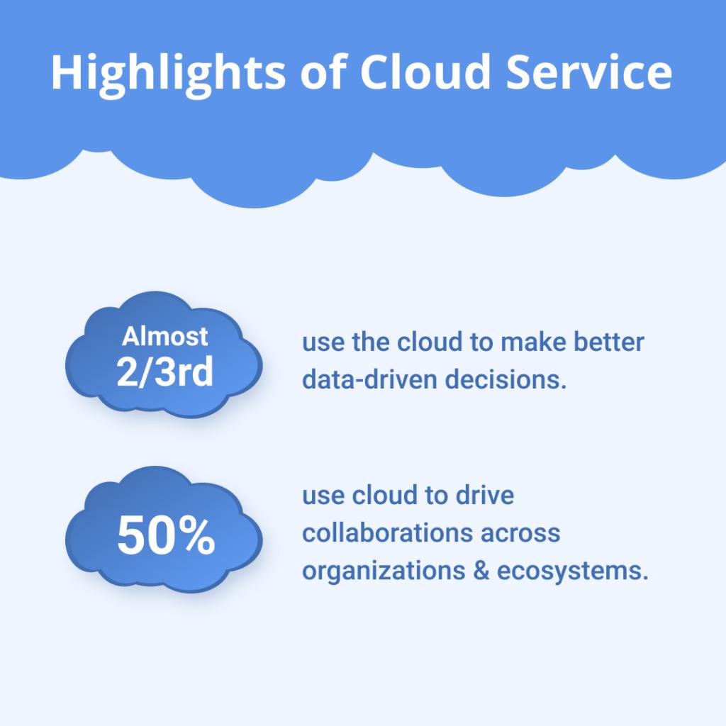 cloud service highlights