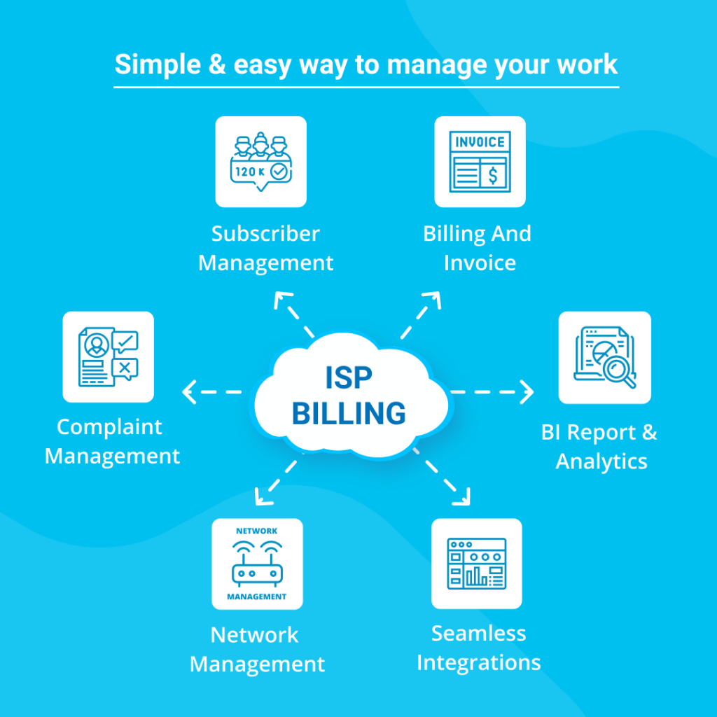 ISP billing software