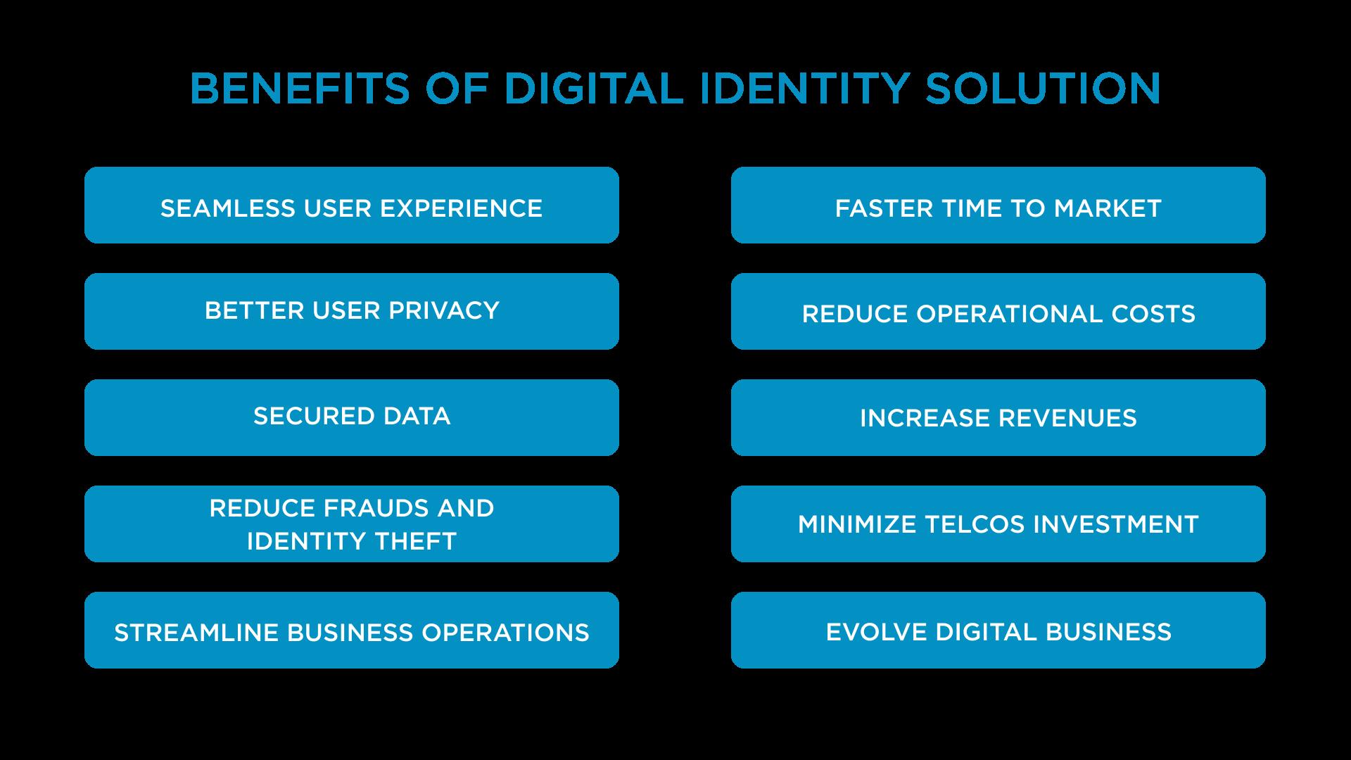 Benefits of digital identity